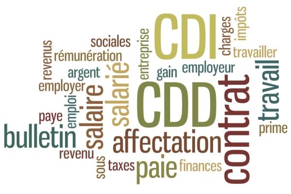 Portage salarial CDD CDI