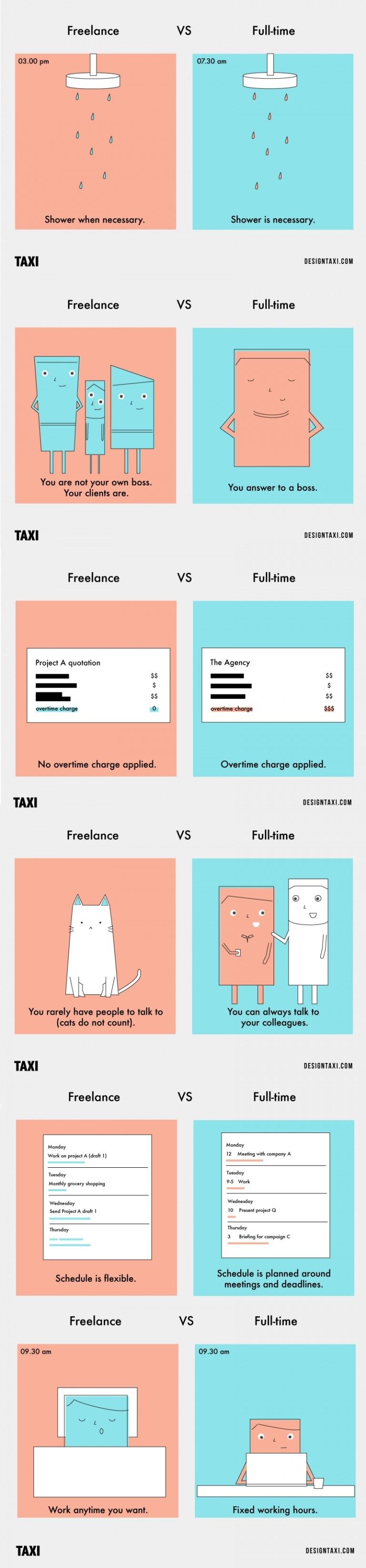 infographie-freelance-salarie-768x3291