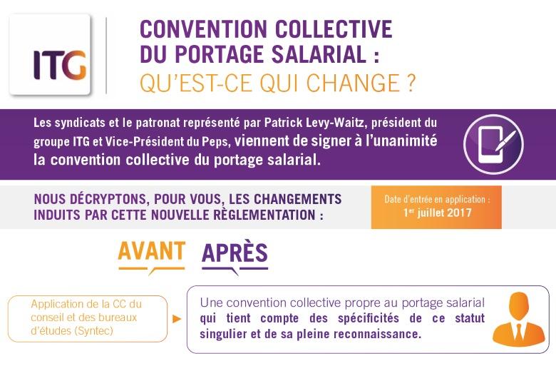 Convention collective du portage salarial quels changements