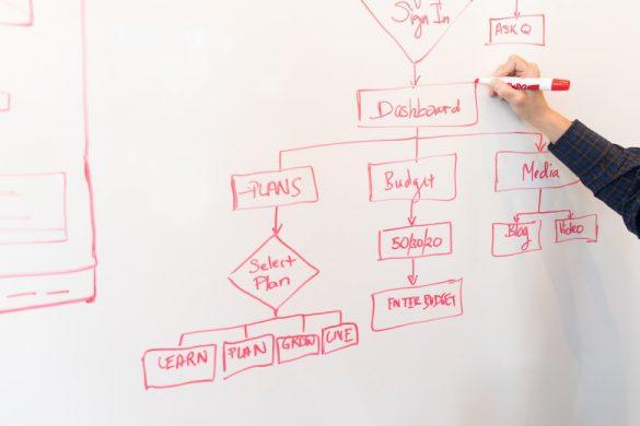 Un tableau pour organiser les projets